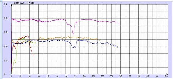 薄膜180度剥离试验测试报告